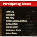 Philly Beer Week 2013! – Any Outside of the City?